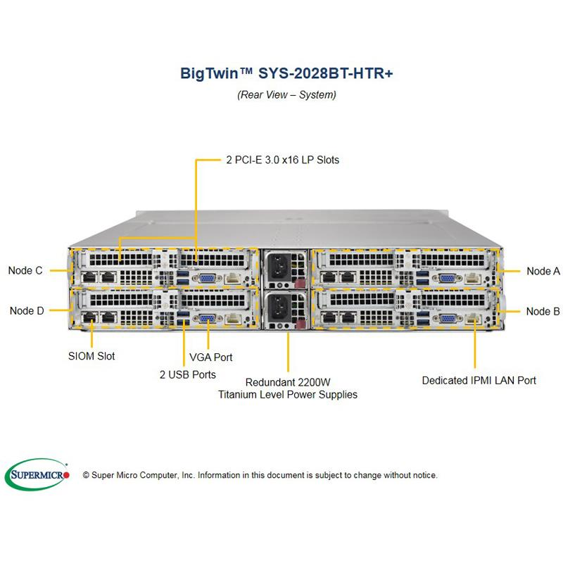 Server Rackmount 2U BigTwin with Four Systems (Nodes) - 6 Hot-swap 2.5in SATA3 drive bays per node