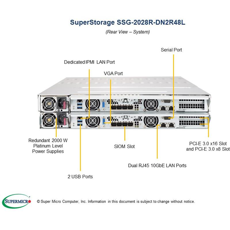 Barebone 2U SuperStorage Server - 2-Nodes - Each node supports up to two Intel Xeon E5-2600 v4/v3 processors