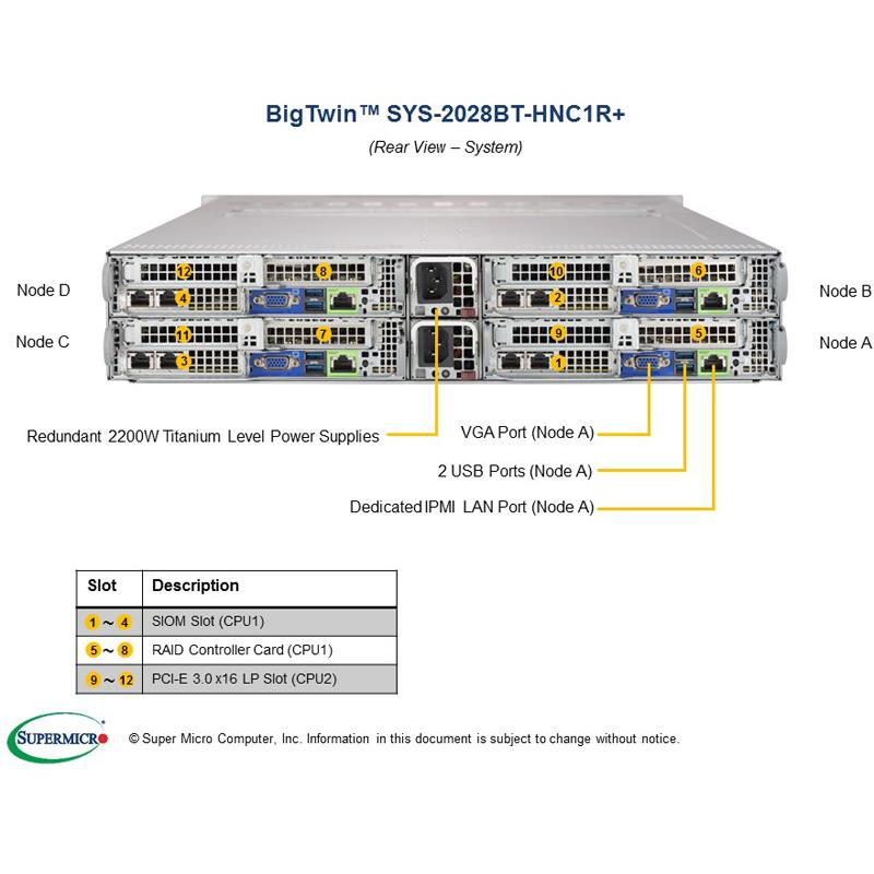Server Rackmount 2U BigTwin with Four Systems (Nodes) - 6 SAS3 or 4 NVMe + 2 SAS3 Hot-swap 2.5in drive bays per node