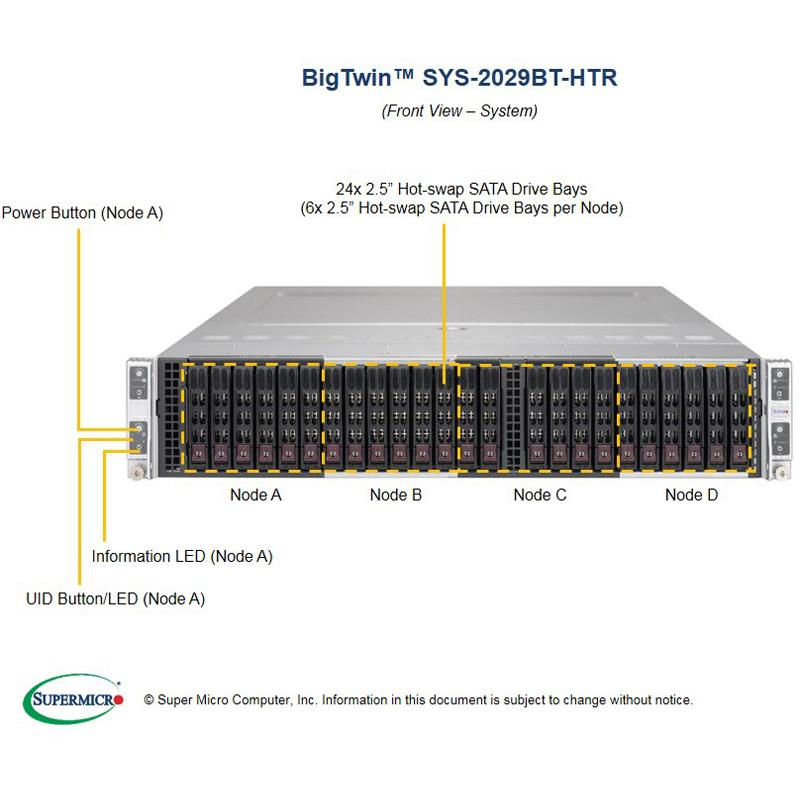 Barebone 2U Rackmount SuperServer, 4 Hot-pluggable nodes, Each node supports Dual Intel Xeon Scalable Processors Gen. 2, Intel C621 chipset, Up to 6TB DDR4 ECC 2933MHz memory, SATA3 (6Gbps) via Intel C620 controller, 6 Hot-swap 2.5in drive bays,  --- Complete System Only (Must Include CPU, MEM, HDD and one SIOM card)