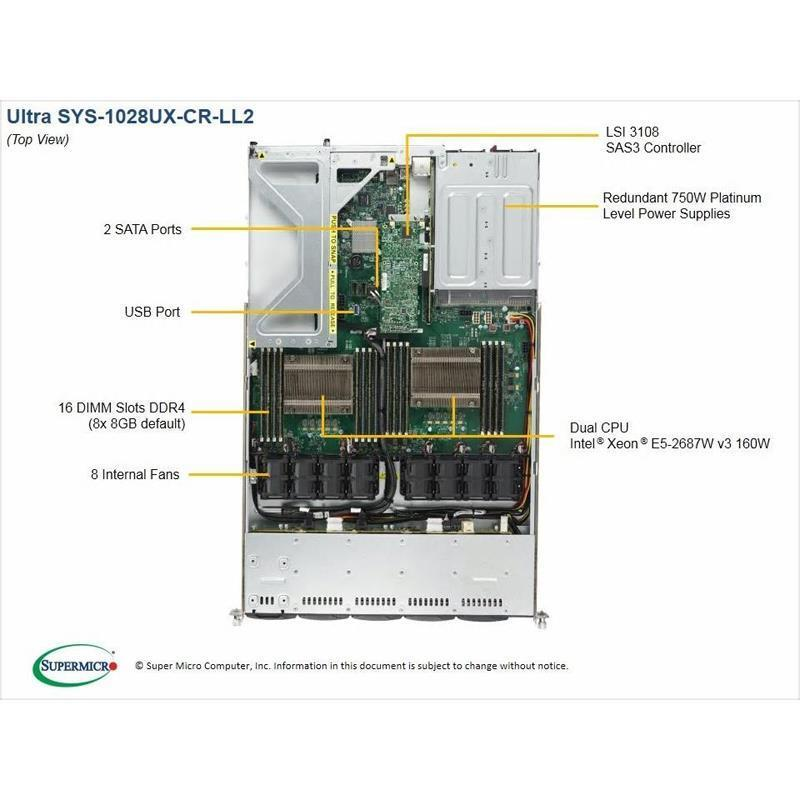 Server Rackmount 1U with Dual Intel Xeon E5-2687W v3 processors (included)