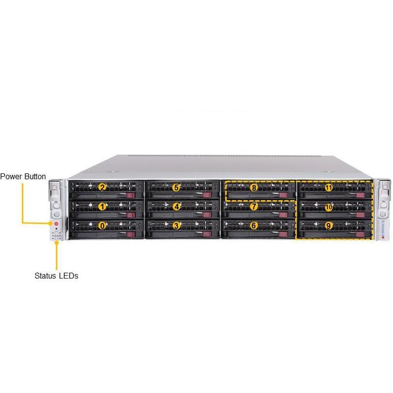 Supermicro AS-2023US-TR4 2U Barebone Dual AMD Processor