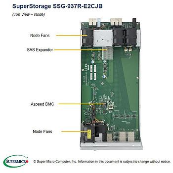 Supermicro PIO-937CJB-NODE Spare Node for Twin Server
