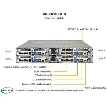 Supermicro AS-2123BT-HTR 2U Barebone Dual AMD Processor