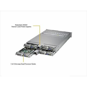 Supermicro AS-2123BT-HNR 2U Barebone Dual AMD Processor